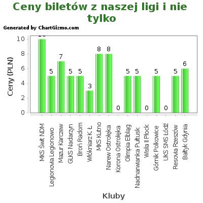 6b4fb9a0778c Bialo-Zieloni.pl - kibice Świtu Nowy Dwór Mazowiecki - News  (nie ...